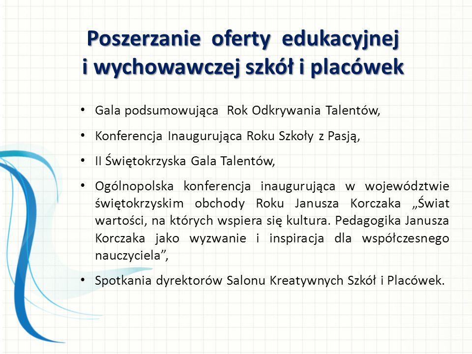 Gala podsumowująca Rok Odkrywania Talentów, Konferencja Inaugurująca Roku Szkoły z Pasją, II Świętokrzyska Gala Talentów, Ogólnopolska konferencja inaugurująca w województwie świętokrzyskim obchody Roku Janusza Korczaka Świat wartości, na których wspiera się kultura.