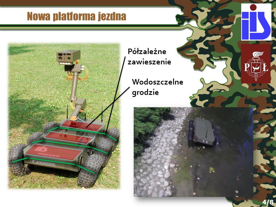 Nowa platforma jezdna Półzależne zawieszenie Wodoszczelne grodzie 4/8
