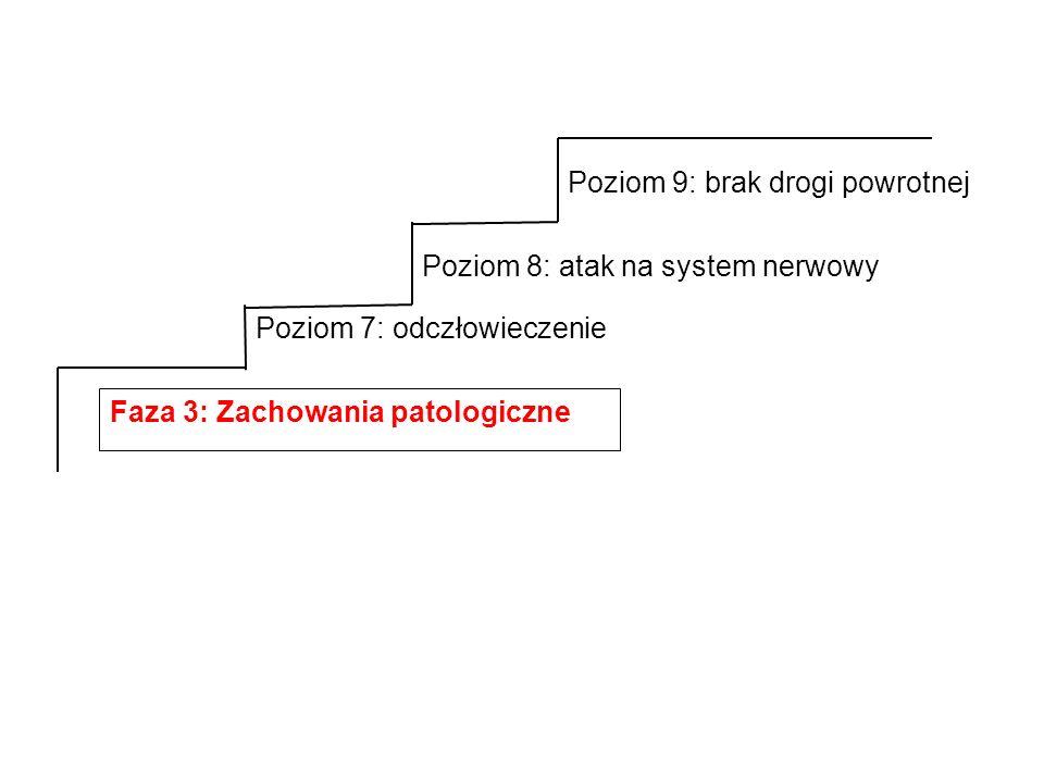 Faza 3: Zachowania patologiczne Poziom 7: odczłowieczenie Poziom 8: atak na system nerwowy Poziom 9: brak drogi powrotnej