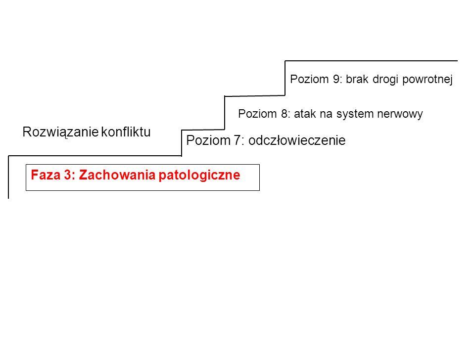 Faza 3: Zachowania patologiczne Poziom 7: odczłowieczenie Poziom 8: atak na system nerwowy Poziom 9: brak drogi powrotnej Rozwiązanie konfliktu