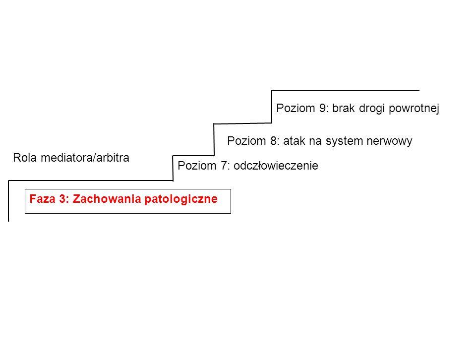 Faza 3: Zachowania patologiczne Poziom 7: odczłowieczenie Poziom 8: atak na system nerwowy Poziom 9: brak drogi powrotnej Rola mediatora/arbitra
