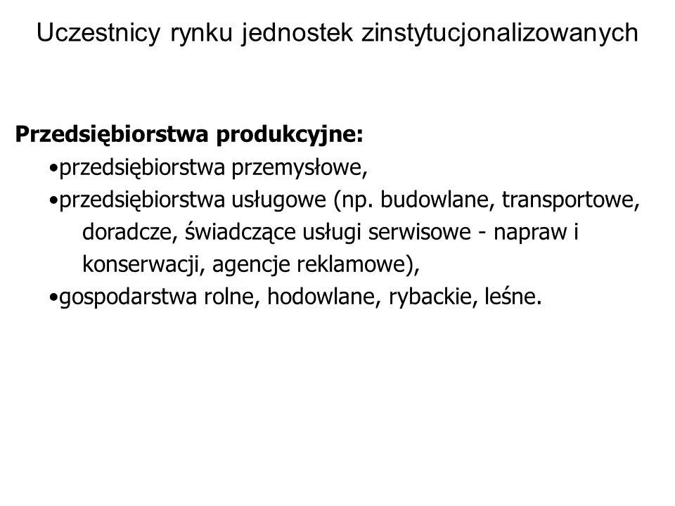 Uczestnicy rynku jednostek zinstytucjonalizowanych Przedsiębiorstwa produkcyjne: przedsiębiorstwa przemysłowe, przedsiębiorstwa usługowe (np. budowlan