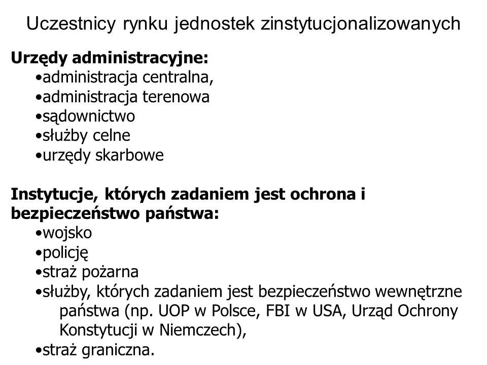 Uczestnicy rynku jednostek zinstytucjonalizowanych Urzędy administracyjne: administracja centralna, administracja terenowa sądownictwo służby celne ur