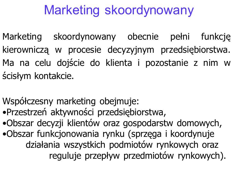 Marketing skoordynowany Marketing skoordynowany obecnie pełni funkcję kierowniczą w procesie decyzyjnym przedsiębiorstwa. Ma na celu dojście do klient