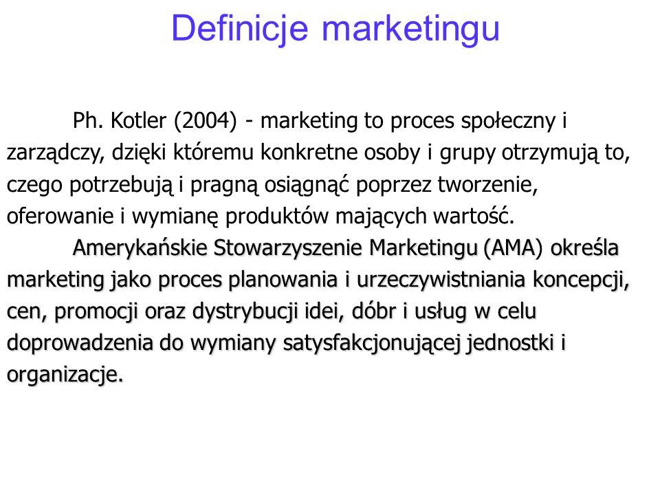 Definicje marketingu Ph. Kotler (2004) - marketing to proces społeczny i zarządczy, dzięki któremu konkretne osoby i grupy otrzymują to, czego potrzeb