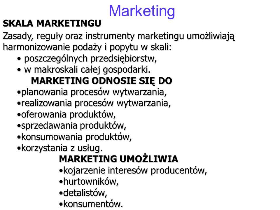 Marketing SKALA MARKETINGU Zasady, reguły oraz instrumenty marketingu umożliwiają harmonizowanie podaży i popytu w skali: poszczególnych przedsiębiors