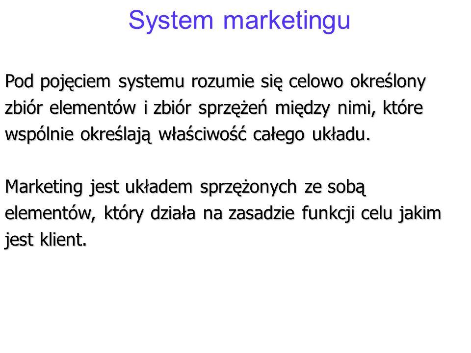 System marketingu Pod pojęciem systemu rozumie się celowo określony zbiór elementów i zbiór sprzężeń między nimi, które wspólnie określają właściwość