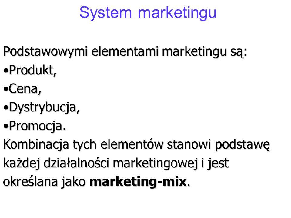 System marketingu Podstawowymi elementami marketingu są: Produkt,Produkt, Cena,Cena, Dystrybucja,Dystrybucja, Promocja.Promocja. Kombinacja tych eleme