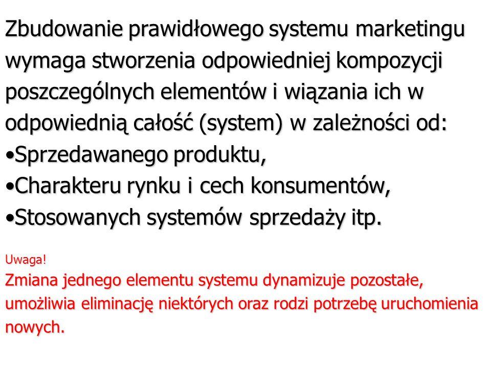 Zbudowanie prawidłowego systemu marketingu wymaga stworzenia odpowiedniej kompozycji poszczególnych elementów i wiązania ich w odpowiednią całość (sys