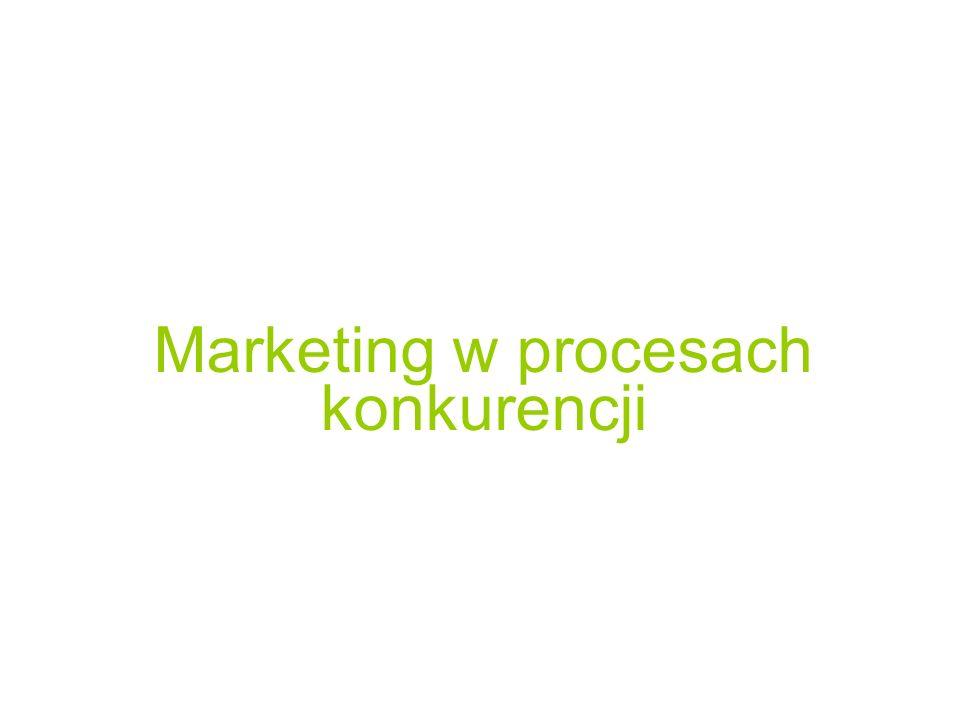 Marketing w procesach konkurencji