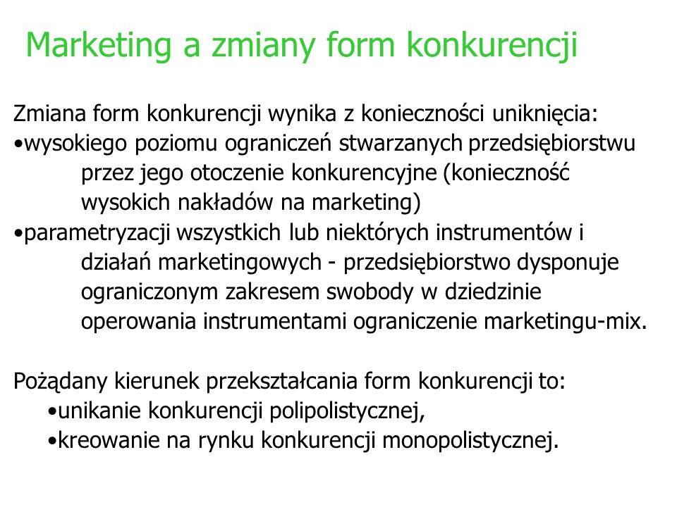 Marketing a zmiany form konkurencji Zmiana form konkurencji wynika z konieczności uniknięcia: wysokiego poziomu ograniczeń stwarzanych przedsiębiorstw