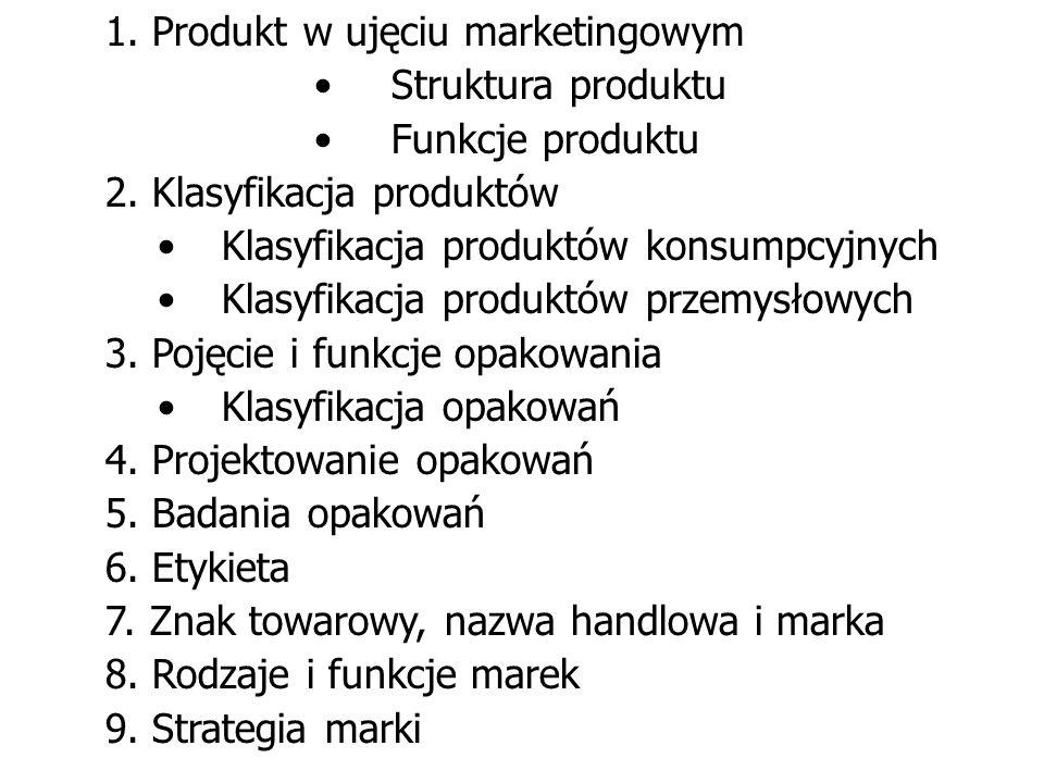 1. Produkt w ujęciu marketingowym Struktura produktu Funkcje produktu 2. Klasyfikacja produktów Klasyfikacja produktów konsumpcyjnych Klasyfikacja pro