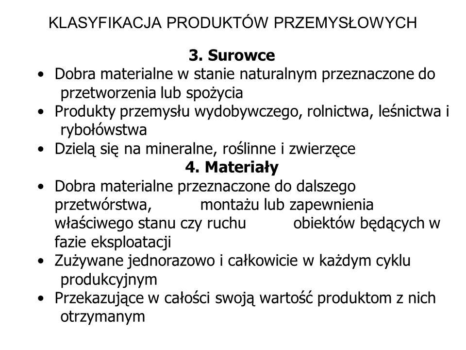 KLASYFIKACJA PRODUKTÓW PRZEMYSŁOWYCH 3. Surowce Dobra materialne w stanie naturalnym przeznaczone do przetworzenia lub spożycia Produkty przemysłu wyd