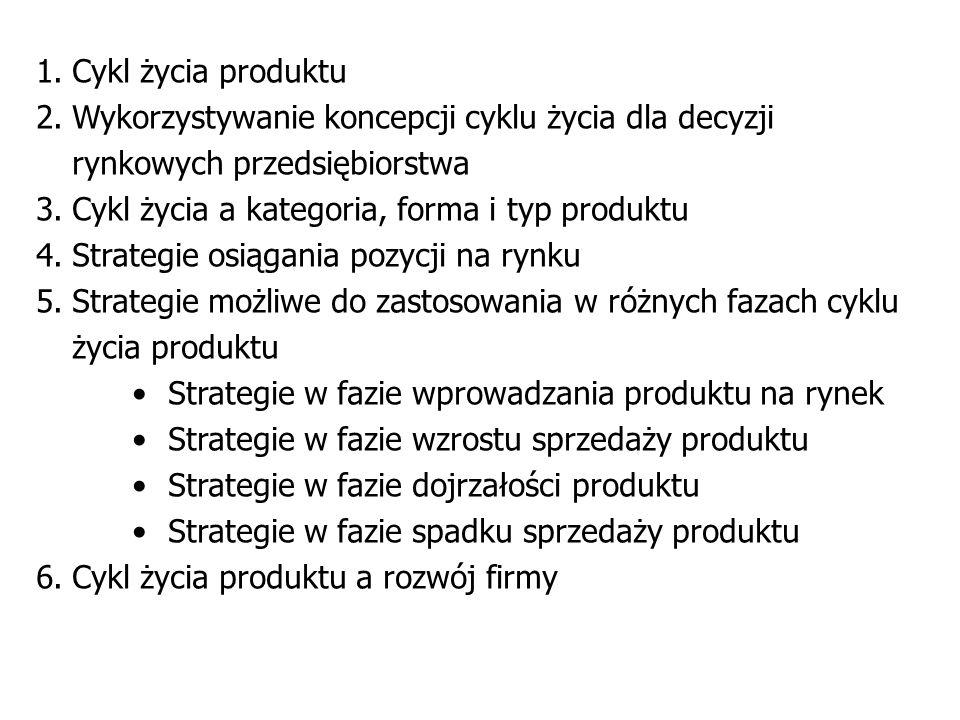 1.Cykl życia produktu 2.Wykorzystywanie koncepcji cyklu życia dla decyzji rynkowych przedsiębiorstwa 3.Cykl życia a kategoria, forma i typ produktu 4.