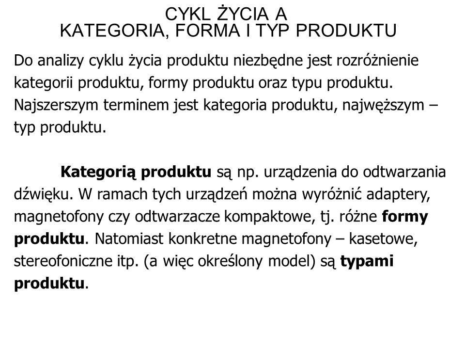 CYKL ŻYCIA A KATEGORIA, FORMA I TYP PRODUKTU Do analizy cyklu życia produktu niezbędne jest rozróżnienie kategorii produktu, formy produktu oraz typu