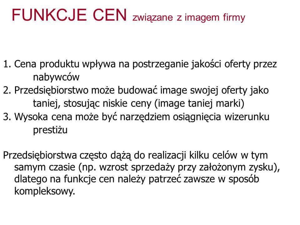 FUNKCJE CEN związane z imagem firmy 1.Cena produktu wpływa na postrzeganie jakości oferty przez nabywców 2.Przedsiębiorstwo może budować image swojej