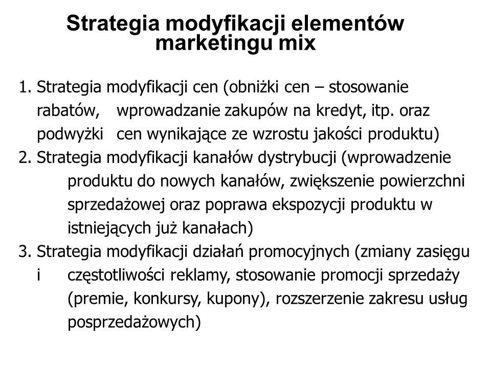 Strategia modyfikacji elementów marketingu mix 1.Strategia modyfikacji cen (obniżki cen – stosowanie rabatów, wprowadzanie zakupów na kredyt, itp. ora