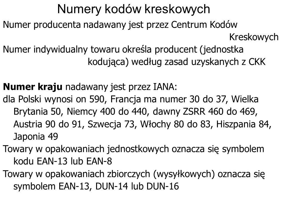Numery kodów kreskowych Numer producenta nadawany jest przez Centrum Kodów Kreskowych Numer indywidualny towaru określa producent (jednostka kodująca)