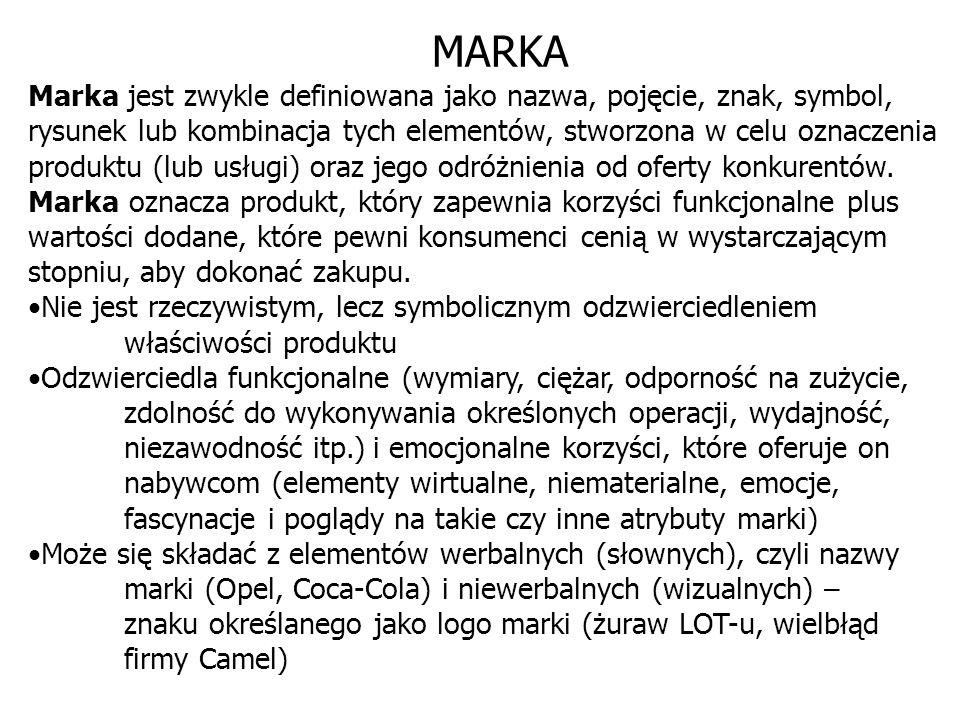 MARKA Marka jest zwykle definiowana jako nazwa, pojęcie, znak, symbol, rysunek lub kombinacja tych elementów, stworzona w celu oznaczenia produktu (lu