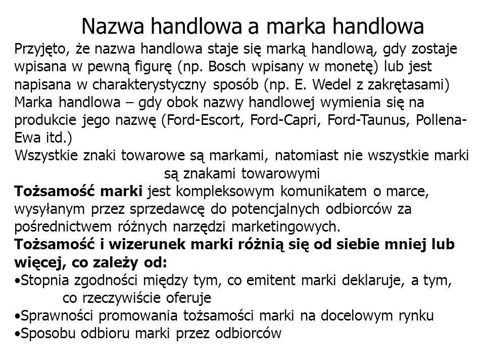 Nazwa handlowa a marka handlowa Przyjęto, że nazwa handlowa staje się marką handlową, gdy zostaje wpisana w pewną figurę (np. Bosch wpisany w monetę)