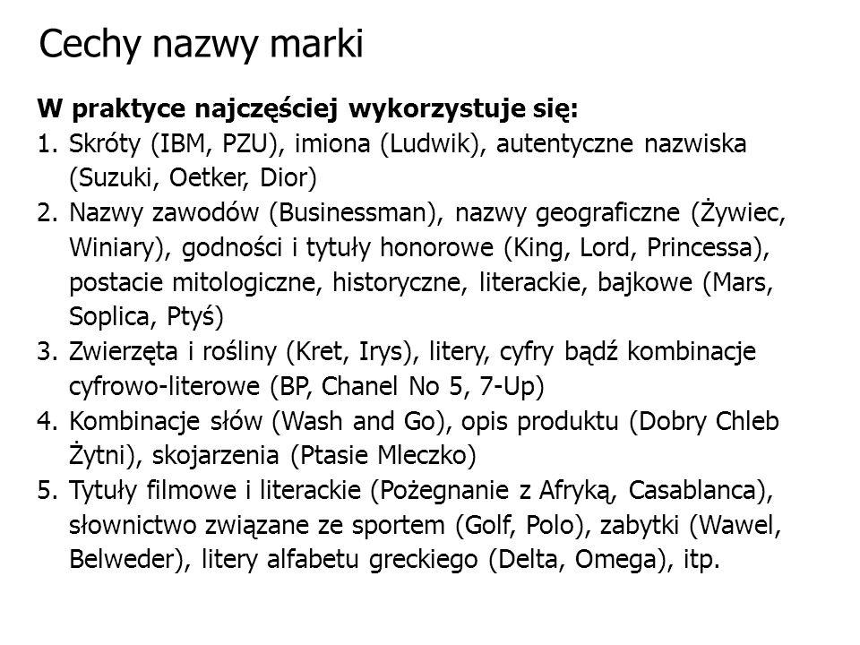 Cechy nazwy marki W praktyce najczęściej wykorzystuje się: 1.Skróty (IBM, PZU), imiona (Ludwik), autentyczne nazwiska (Suzuki, Oetker, Dior) 2.Nazwy z