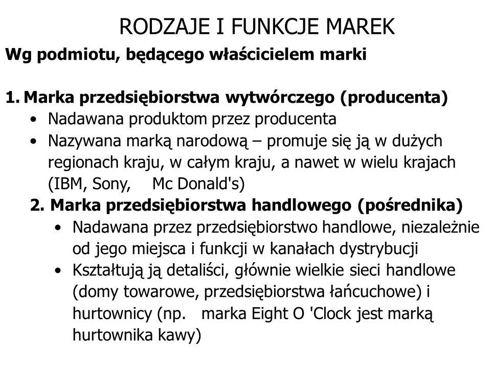 RODZAJE I FUNKCJE MAREK Wg podmiotu, będącego właścicielem marki 1.Marka przedsiębiorstwa wytwórczego (producenta) Nadawana produktom przez producenta