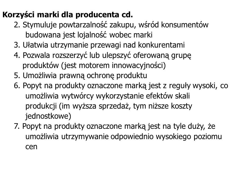 Korzyści marki dla producenta cd. 2. Stymuluje powtarzalność zakupu, wśród konsumentów budowana jest lojalność wobec marki 3. Ułatwia utrzymanie przew