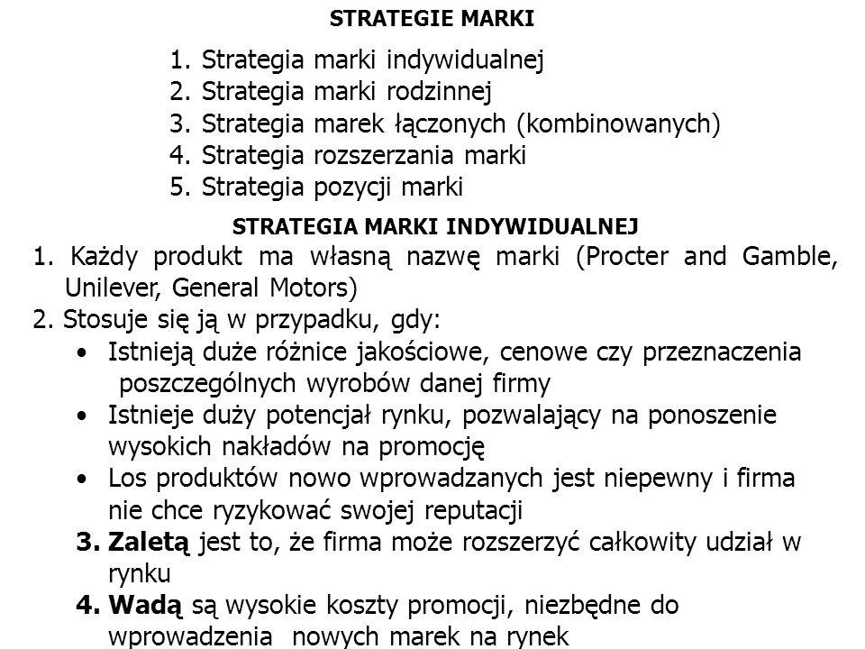 STRATEGIE MARKI 1.Strategia marki indywidualnej 2.Strategia marki rodzinnej 3.Strategia marek łączonych (kombinowanych) 4.Strategia rozszerzania marki