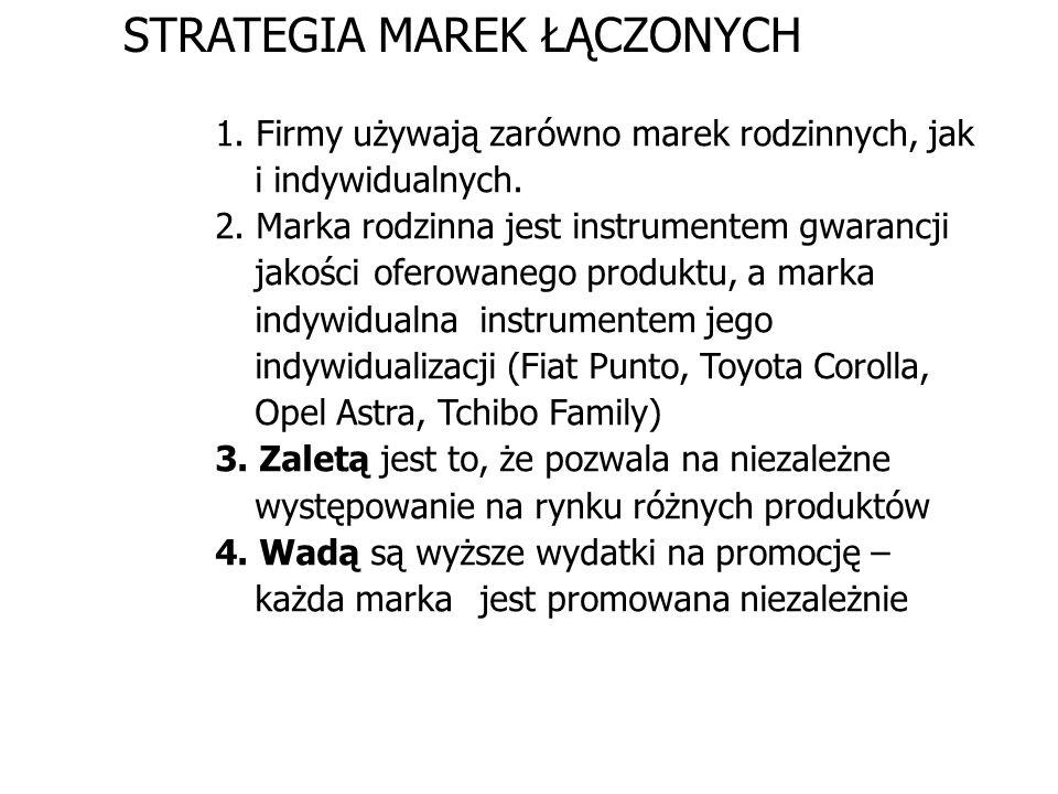 STRATEGIA MAREK ŁĄCZONYCH 1. Firmy używają zarówno marek rodzinnych, jak i indywidualnych. 2. Marka rodzinna jest instrumentem gwarancji jakości ofero