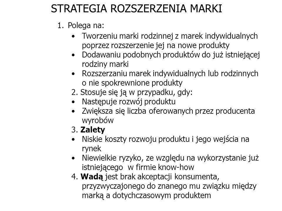 STRATEGIA ROZSZERZENIA MARKI 1.Polega na: Tworzeniu marki rodzinnej z marek indywidualnych poprzez rozszerzenie jej na nowe produkty Dodawaniu podobny