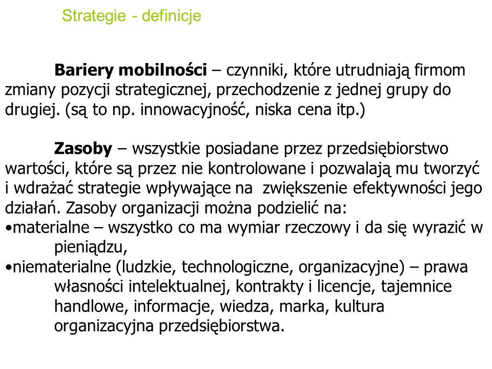 Strategie - definicje Bariery mobilności – czynniki, które utrudniają firmom zmiany pozycji strategicznej, przechodzenie z jednej grupy do drugiej. (s