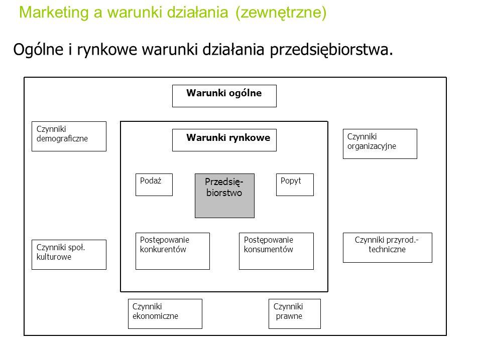 Marketing a warunki działania (zewnętrzne) Ogólne i rynkowe warunki działania przedsiębiorstwa. Warunki ogólne Warunki rynkowe Przedsię- biorstwo Poda