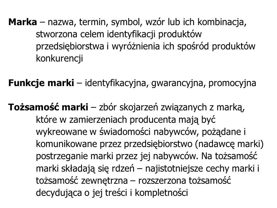 Marka – nazwa, termin, symbol, wzór lub ich kombinacja, stworzona celem identyfikacji produktów przedsiębiorstwa i wyróżnienia ich spośród produktów k