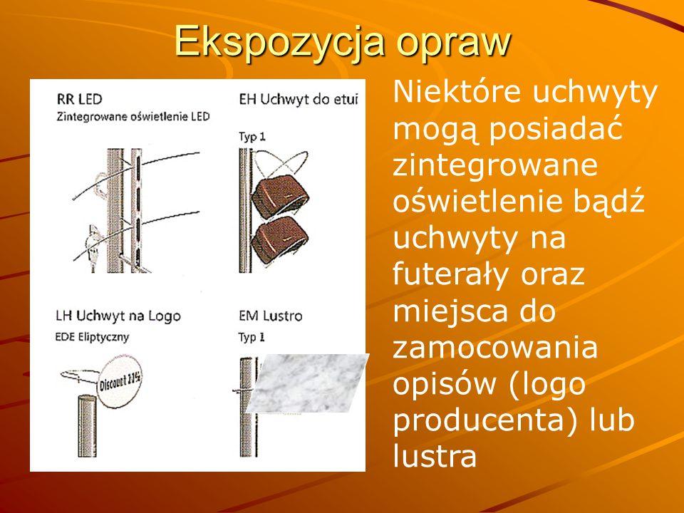 Ekspozycja opraw Niektóre uchwyty mogą posiadać zintegrowane oświetlenie bądź uchwyty na futerały oraz miejsca do zamocowania opisów (logo producenta)