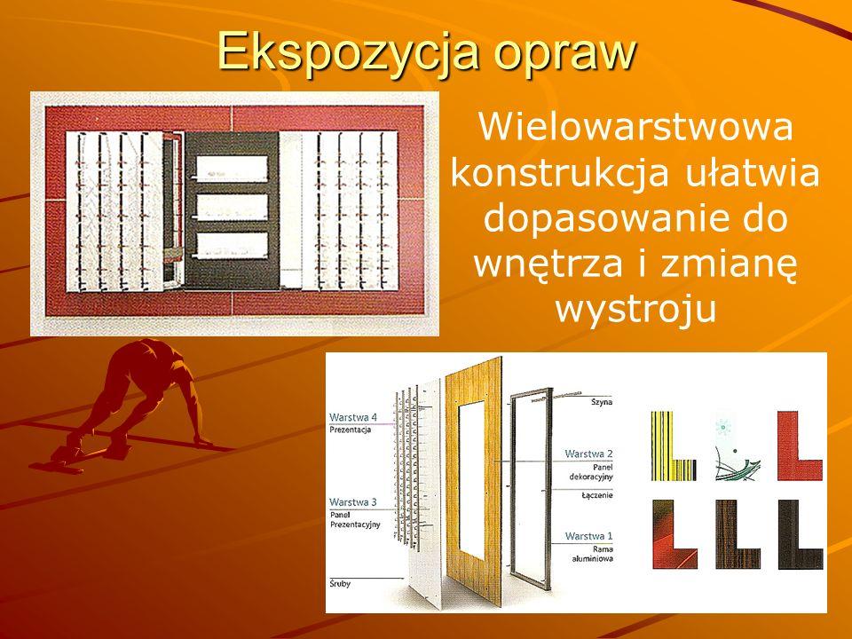 Ekspozycja opraw Wielowarstwowa konstrukcja ułatwia dopasowanie do wnętrza i zmianę wystroju
