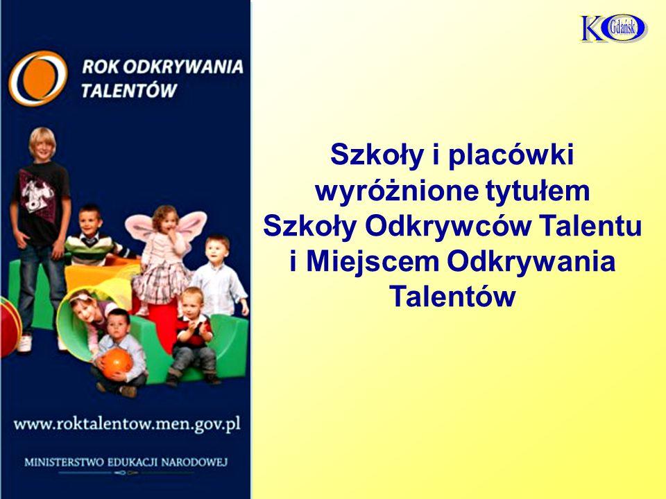 Szkoły i placówki wyróżnione tytułem Szkoły Odkrywców Talentu i Miejscem Odkrywania Talentów