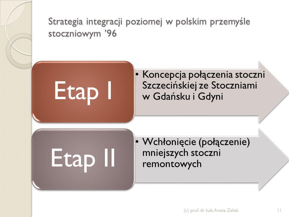 Strategia integracji poziomej w polskim przemyśle stoczniowym 96 (c) prof. dr hab. Aneta Zelek11 Koncepcja połączenia stoczni Szczecińskiej ze Stoczni