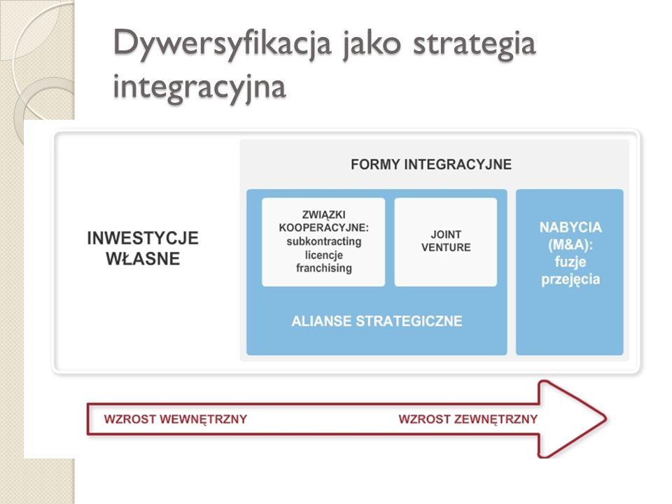 Dywersyfikacja jako strategia integracyjna
