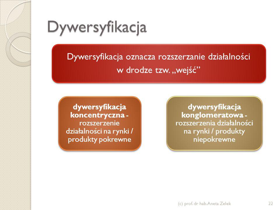 Dywersyfikacja Dywersyfikacja oznacza rozszerzanie działalności w drodze tzw. wejść dywersyfikacja koncentryczna - rozszerzenie działalności na rynki