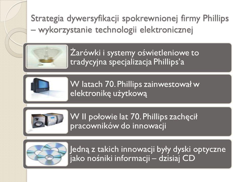 Strategia dywersyfikacji spokrewnionej firmy Phillips – wykorzystanie technologii elektronicznej Żarówki i systemy oświetleniowe to tradycyjna specjal