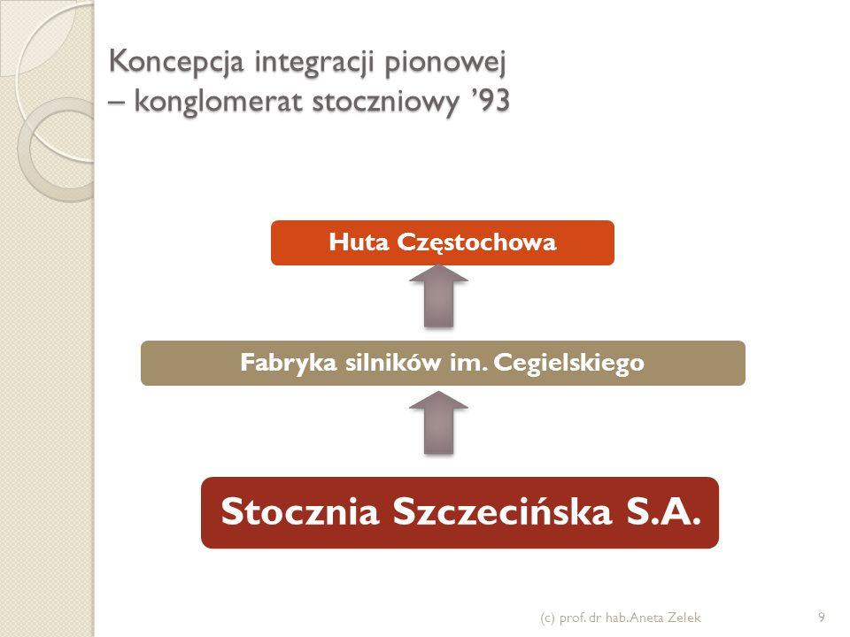 Koncepcja integracji pionowej – konglomerat stoczniowy 93 (c) prof. dr hab. Aneta Zelek9 Stocznia Szczecińska S.A. Fabryka silników im. CegielskiegoHu