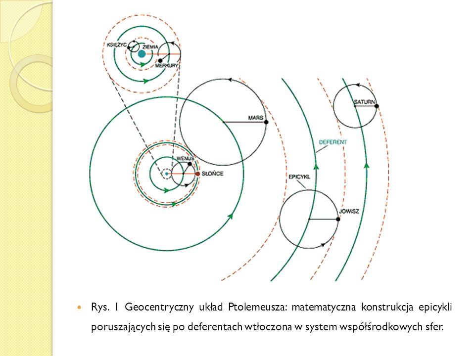 Rys. 1 Geocentryczny układ Ptolemeusza: matematyczna konstrukcja epicykli poruszających się po deferentach wtłoczona w system współśrodkowych sfer.