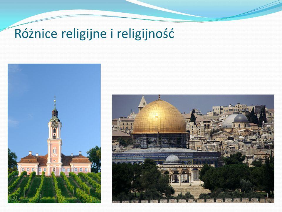 Różnice religijne i religijność