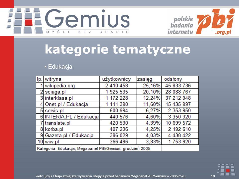 Piotr Ejdys / Najważniejsze wyzwania stojące przed badaniem Megapanel PBI/Gemius w 2006 roku10 kategorie tematyczne Edukacja