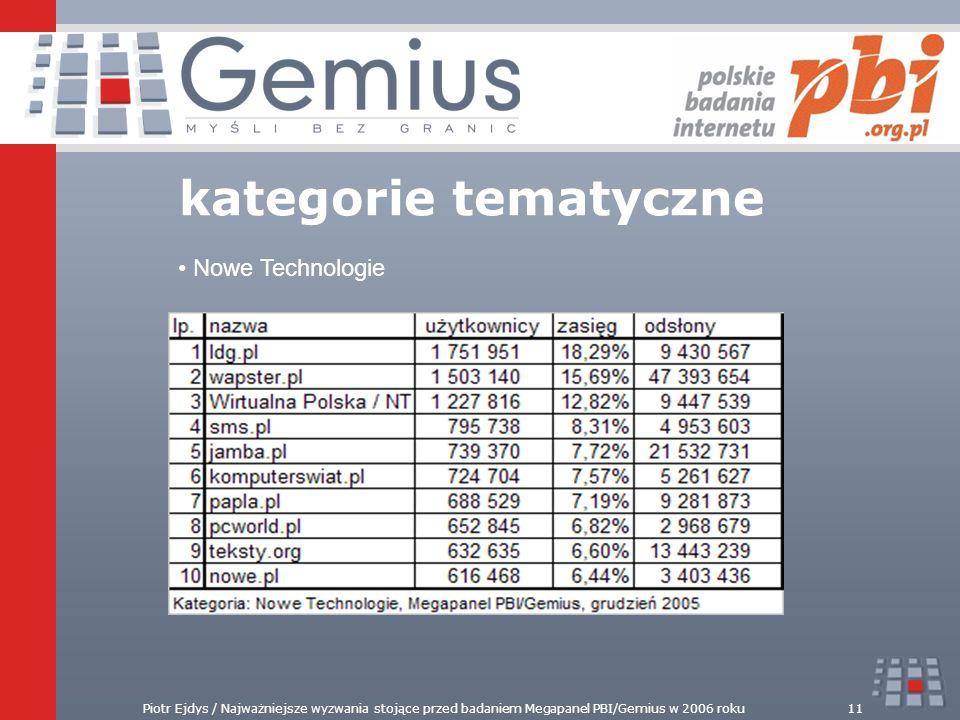 Piotr Ejdys / Najważniejsze wyzwania stojące przed badaniem Megapanel PBI/Gemius w 2006 roku11 kategorie tematyczne Nowe Technologie