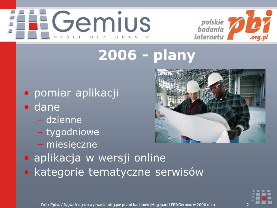 Piotr Ejdys / Najważniejsze wyzwania stojące przed badaniem Megapanel PBI/Gemius w 2006 roku2 pomiar aplikacji dane –dzienne –tygodniowe –miesięczne a