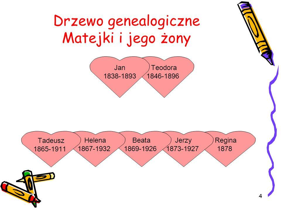 4 Drzewo genealogiczne Matejki i jego żony Teodora 1846-1896 Jan 1838-1893 Regina 1878 Jerzy 1873-1927 Beata 1869-1926 Helena 1867-1932 Tadeusz 1865-1911