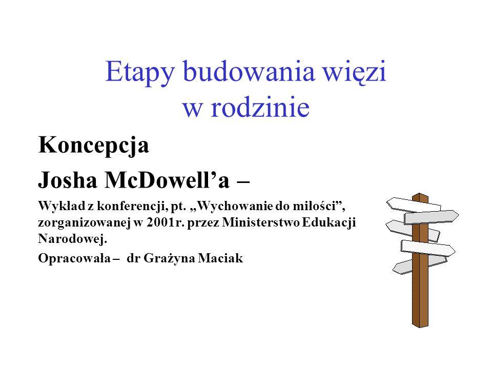 Etapy budowania więzi w rodzinie Koncepcja Josha McDowella – Wykład z konferencji, pt. Wychowanie do miłości, zorganizowanej w 2001r. przez Ministerst
