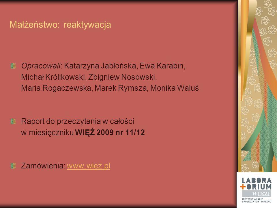 Małżeństwo: reaktywacja Laboratorium WIĘZI Instytut Analiz Społecznych i Dialogu ul.