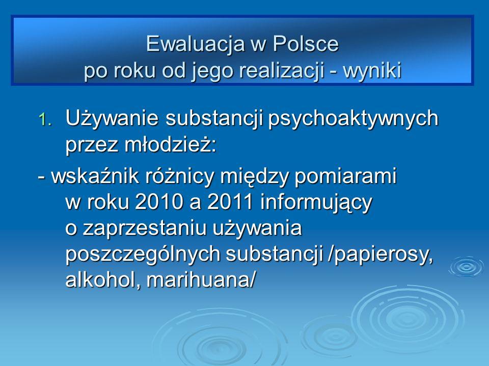 1. Używanie substancji psychoaktywnych przez młodzież: - wskaźnik różnicy między pomiarami w roku 2010 a 2011 informujący o zaprzestaniu używania posz